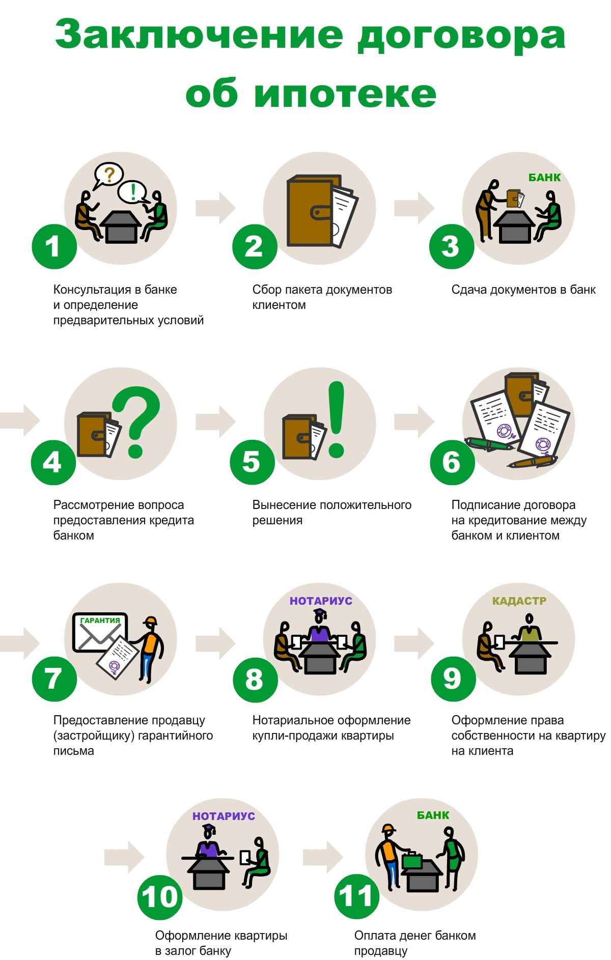 Изображение - Ипотека-банк в узбекистане условия и программы ипотеки в 2019 году 139412_325575ec0dbade134805477375e4