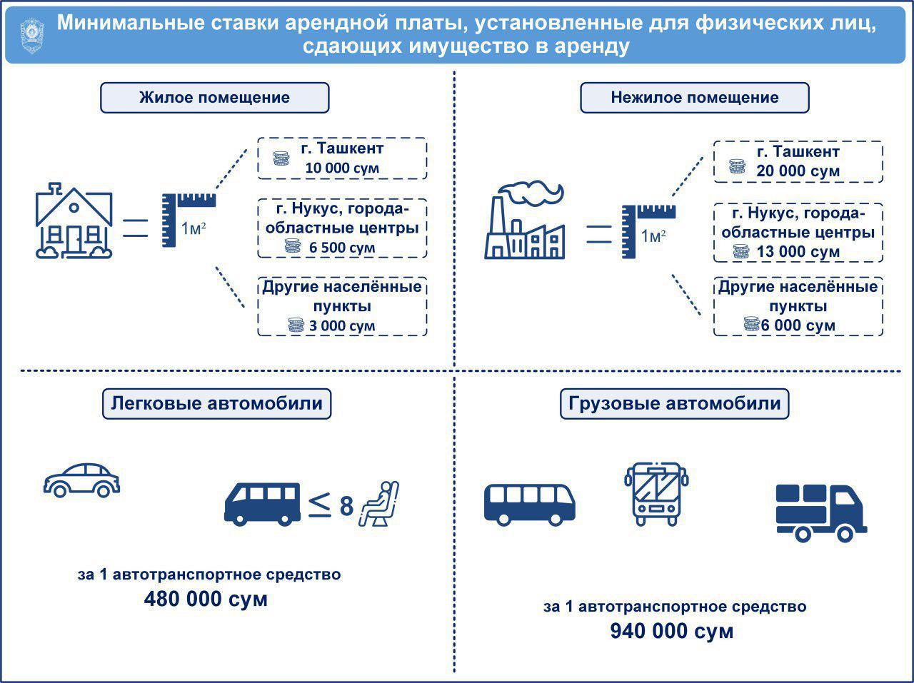 образец договора аренды нежилого помещения в узбекистане