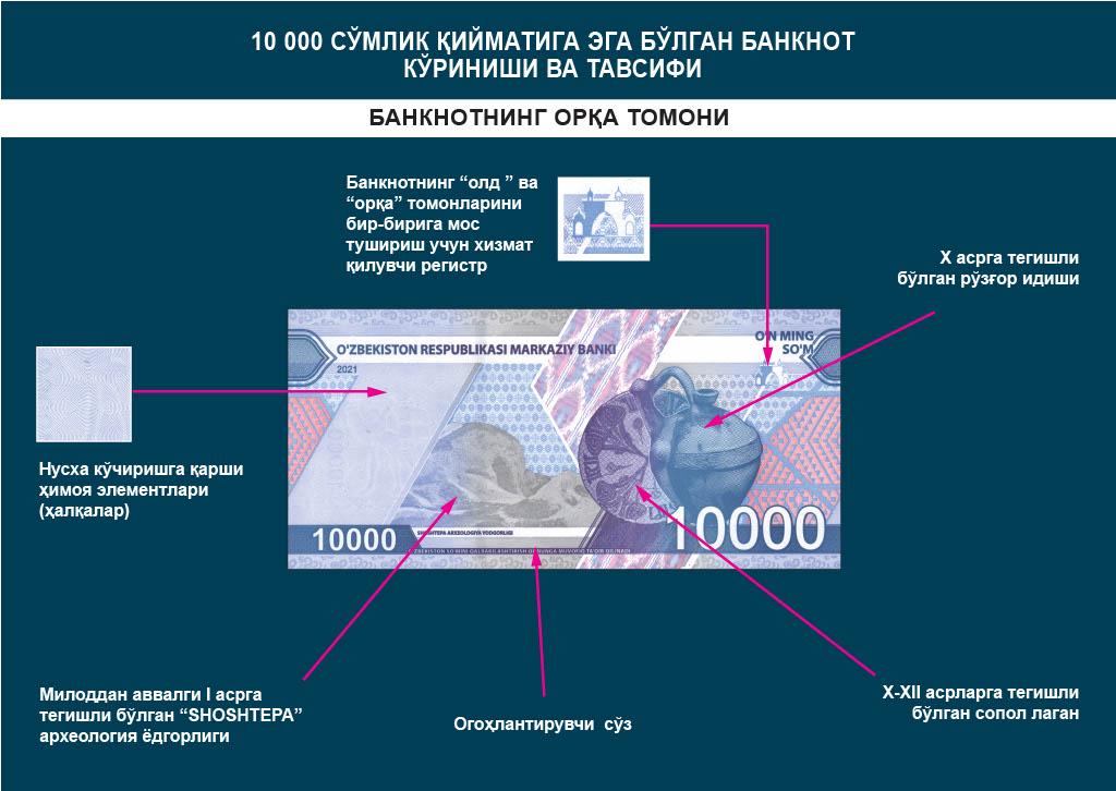 10 000 back UZ1024_1.jpg